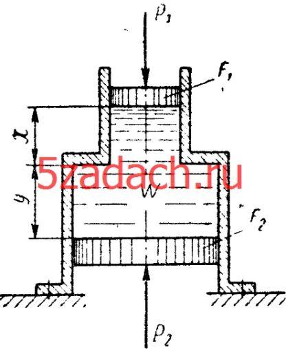Неподвижный сосуд, составленный из двух цилиндров Решение задач по гидравлике Гидравлика Куколевский куколевского