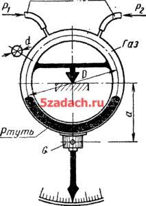 Определить, на какой угол повернется кольцевой манометр