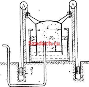 Тонкостенный газгольдер, имеющий диаметр