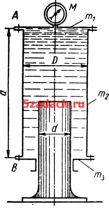 Цилиндрический сосуд диаметром D = 0,2 м и высотой a = 0,4 м