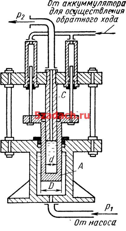 Гидравлический мультипликатор (повыситель давления) Решение задач по гидравлике Гидравлика Куколевский куколевского
