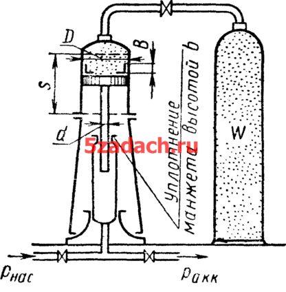 Зарядка пневматического аккумулятора Решение задач по гидравлике Гидравлика Куколевский куколевского