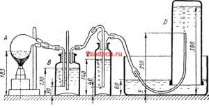 Выделившийся вследствие химической реакции газ Решение задач по гидравлике Гидравлика Куколевский куколевского