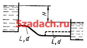 Из резервуара A и B с одинаковыми уровня Решение задач по гидравлике Гидравлика Куколевский куколевского
