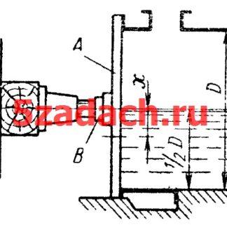Заглушка A прижата к торцу горизонтального цилиндрического резервуара