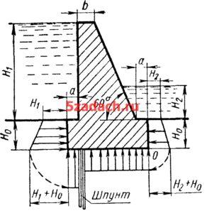 Бетонная плотина имеет следующие размеры Решение задач по гидравлике Гидравлика Куколевский куколевского