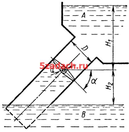 Дисковый затвор диаметром D = 1 м, установленный в трубе под Решение задач по гидравлике Гидравлика Куколевский куколевского