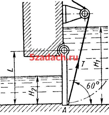 Прямоугольный поворотный щит размером Решение задач по гидравлике Гидравлика Куколевский куколевского