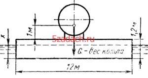 На понтоне с размерами дна Решение задач по гидравлике Гидравлика Куколевский куколевского
