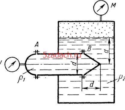 Горизонтальный цилиндрический сосуд диаметром