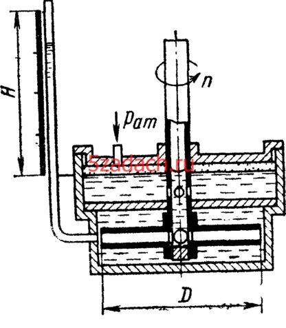 Вал жидкостного тахометра вращает диск Решение задач по гидравлике Гидравлика Куколевский куколевского