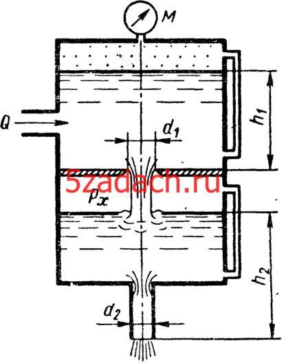 Вода из верхней секции замкнутого бака перетекает Решение задач по гидравлике Гидравлика Куколевский куколевского