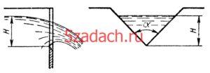 Вертикальный треугольный водослив с тонкой Решение задач по гидравлике Гидравлика Куколевский куколевского
