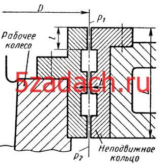 Задача 7-22. Куколевский И.И.Определить расход воды через лабиринтное уплотнение гидротурбины