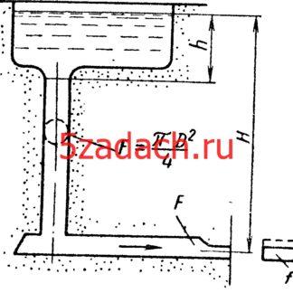 Задача 7-25. Куколевский И.И. Литниковая система земляной формы