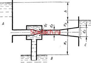 Задача 7-26. Куколевский И.И.Водоструйный насос, получая рабочую воду под давлением из резервуара