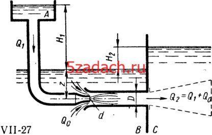 Задача 7-27. Куколевский И.И.Водоструйный насос с цилиндрической камерой смешения получает рабочую воду из бака