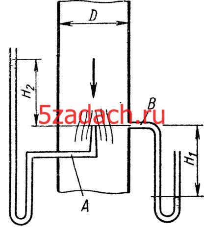 Задача 7-35. Куколевский И.И.На оси вертикальной трубы диаметром D = 200 мм установлена трубка A