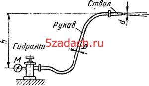 Какой предельной длины L можно сделать пожарный рукав Решение задач по гидравлике Гидравлика Куколевский куколевского
