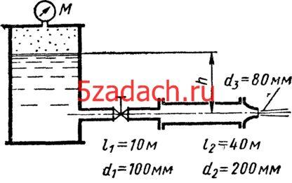 Для горизонтального трубопровода Решение задач по гидравлике Гидравлика Куколевский куколевского