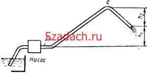 По напорному стальному трубопроводу диаметромРешение задач по гидравлике Гидравлика Куколевский куколевского
