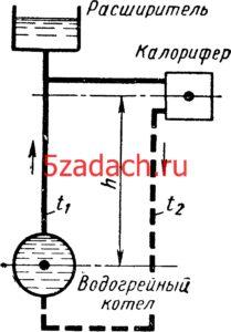 Система водяного отопления с естественной циркуляцией состоит из водогрейного котла