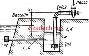 Центробежный насос осуществляет забор воды из бассейна по самотечной трубе