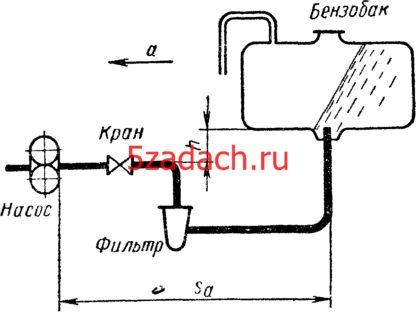 В топливной системе самолета бензин поступает к насосу из бака Решение задач по гидравлике Гидравлика Куколевский куколевского
