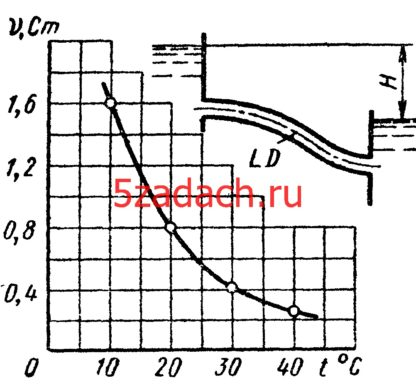 Выяснить влияние подогрева нефти на пропускную Решение задач по гидравлике Гидравлика Куколевский куколевского