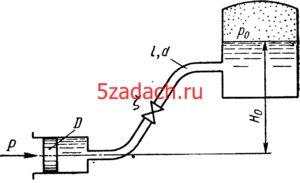 Задача 9-44. Куколевский И.И.Определить силу P, которую нужно приложить к поршню насоса диаметром