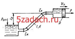 Задача 9-45. Куколевский И.И.Поршень диаметром D = 60 мм, двигаясь равномерно
