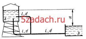 Соляровое масло подается самотеком из резервуара A в резервуар B Решение задач по гидравлике Гидравлика Куколевский куколевского