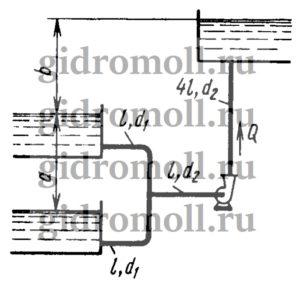 Задача (Куколевский И.И.) 14.32 Центробежный насос всасывает воду из двух баков, разность уровней в которых a = 1 м, и нагнетает ее в количестве Qн = 10 л/с в бак с уровнем на высоте b = 5 м по указанным на схеме трубопроводам (l = 5 м, d1 = 50 мм, d2 = 75 мм). Определить напор насоса Hн, принимая коэффициент сопротивления трения во всех трубопроводах λ = 0,03 и пренебрегая местными потерями напора.