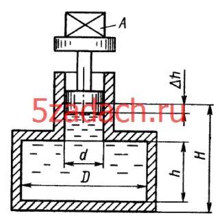 Определить объемный модуль упругости жидкости, если под действием груза A массой m = 250 кг поршень прошел расстояние Δh = 5 мм. Начальная высота положения поршня (без груза) H =1,5 м, диаметры поршня d = 80 мм и резервуара D = 300 мм, высота резервуара h = 1,3 м. Весом поршня пренебречь. Резервуар считать абсолютно жестким.