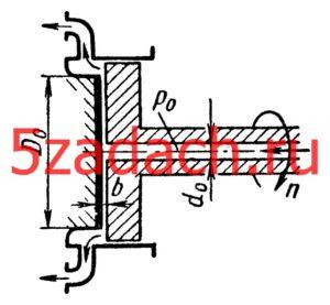 Гидравлическая пята, частота вращения которой n = 600 об/мин, должна воспринимать осевую нагрузку P = 400 Н. 1) Определить избыточное давление p0, которое необходимо создать в центральном подводящем канале диаметром d0 = 12 мм, если наружный диаметр пяты D0 = 45 мм. 2) Чему равен расход Q жидкости через торцовый зазор пяты, если зазор b = 0,2 мм, динамическая вязкость масла μ = 0,64 П и его плотность ρ = 920 кг/м3.